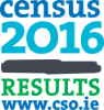 Census 2016 Results Logo