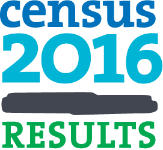 Census Results Logo