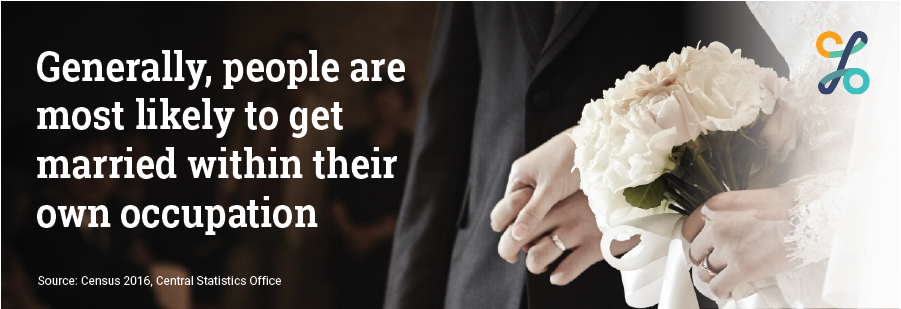 Generally, people are most likely to get married within their own occupation