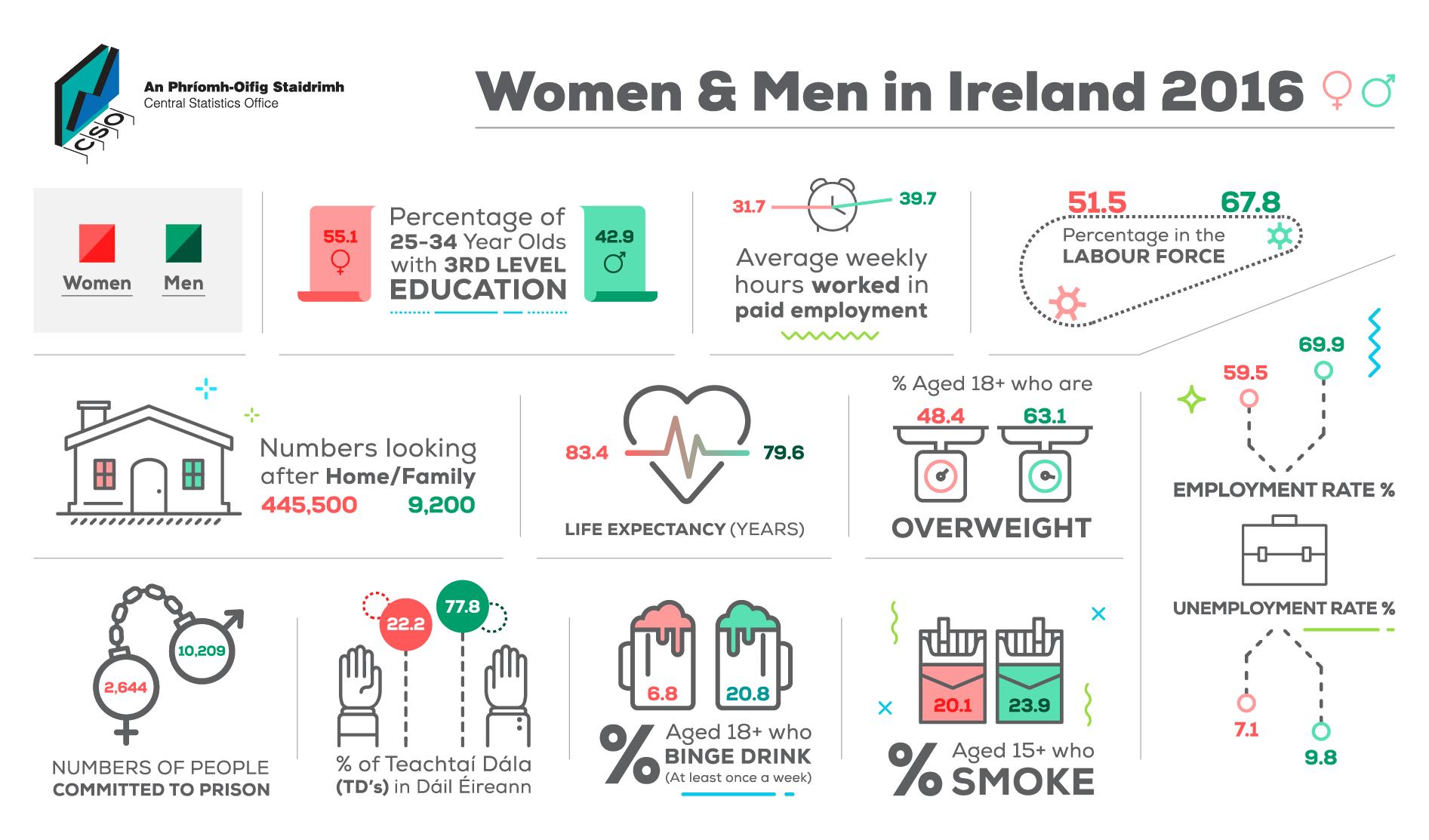Sexual health adverts ie ireland